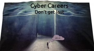 Choosing your Cybersecurity Career Path – RWX Security Solutions